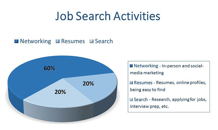 Job Hunter Pro - Job Search Highlights